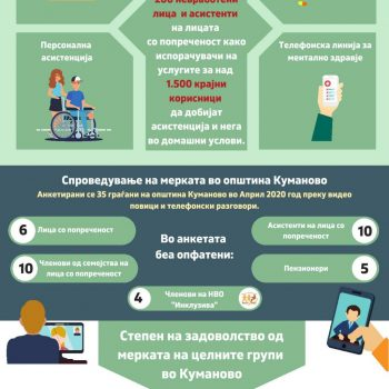 Инфографик - Дарко Тасковски (поправка)-page-001