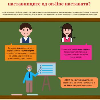 Infografik 1.png Tea