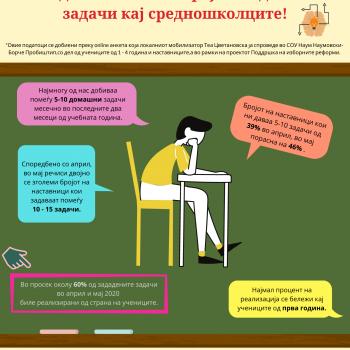 Infografik 2.png Tea